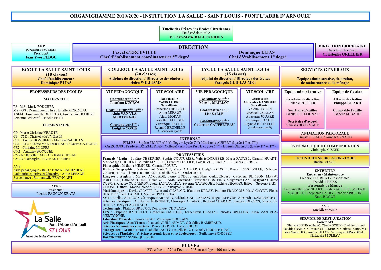 Organigramme LSSL 2019-2020